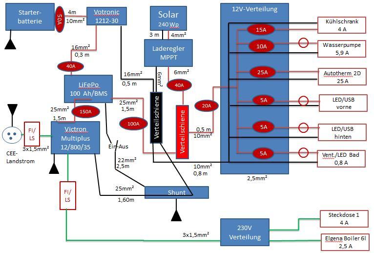Schaltplan für die Elektro-Installation im Wohnmobil.